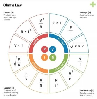 Ohm's Law Chart